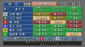 レース情報