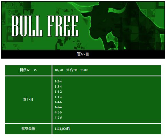 競艇BULLの買い目画像